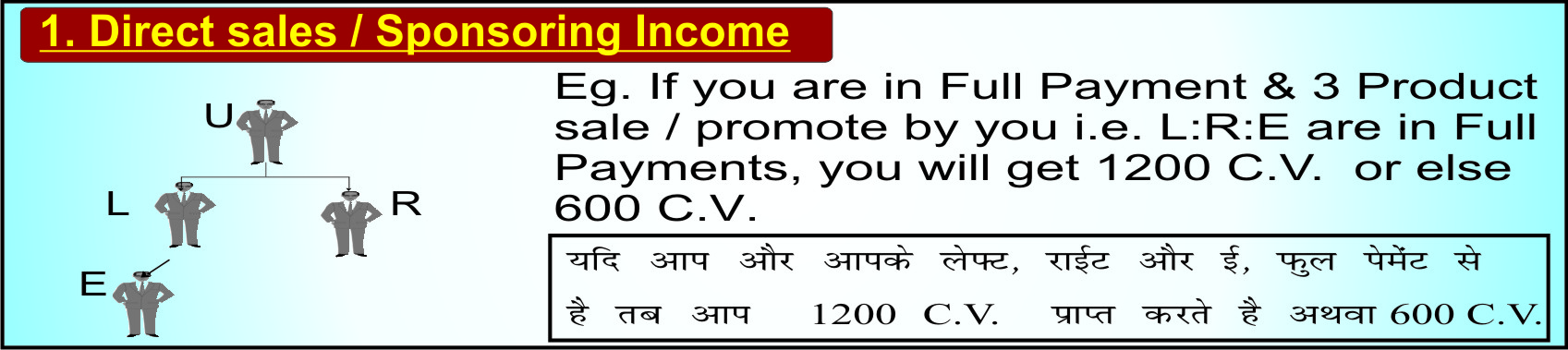 2 Pair Income